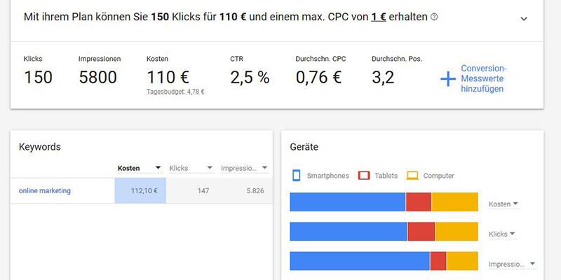 Beispiel für Keyword Online-Marketing bei Google AdWords schalten