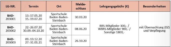 Rehasport Übungsleiter Ausbildung in Orthopädie Preistabelle Quelle DBS Lehrgangsplan 2020